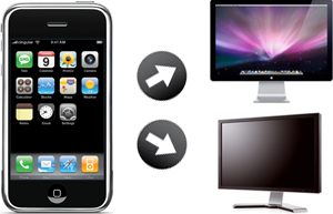 Syncing iPhone with multiple computers